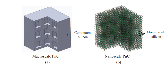 thermal thesis Worcester polytechnic institute thermal conductivity of nanowires, nanotubes and polymer-nanotube composites by nihar r pradhan a thesis submitted in partial fulfillment for the.